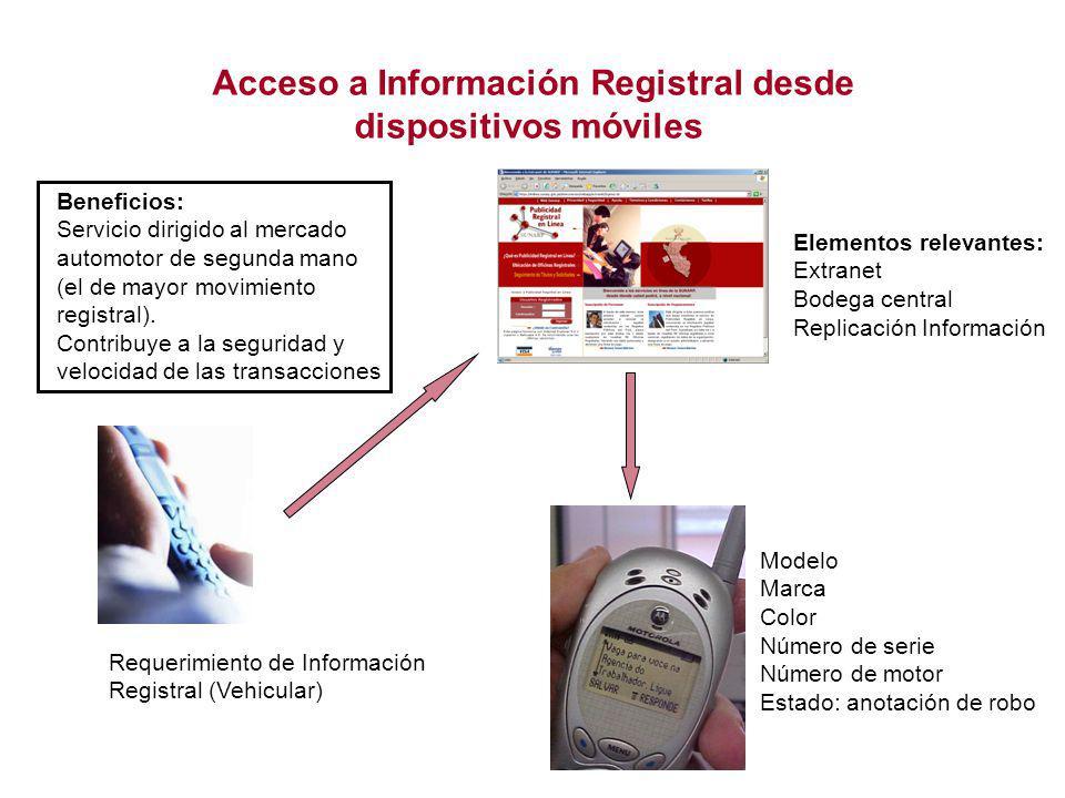 Acceso a Información Registral desde