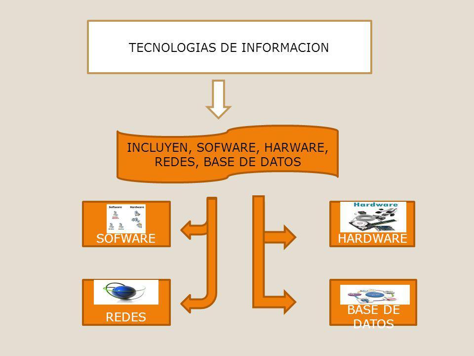 INTRODUCCION TECNOLOGIAS DE INFORMACION