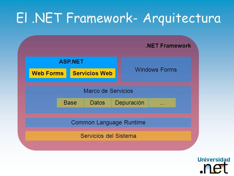 El .NET Framework- Arquitectura