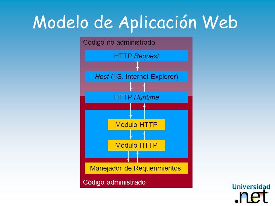 Modelo de Aplicación Web