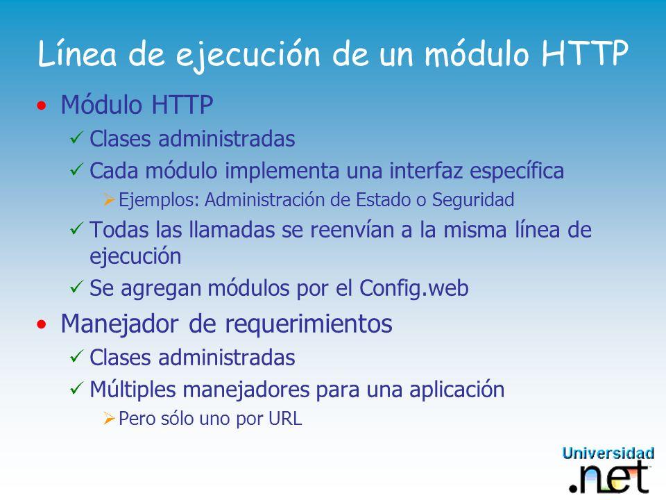 Línea de ejecución de un módulo HTTP