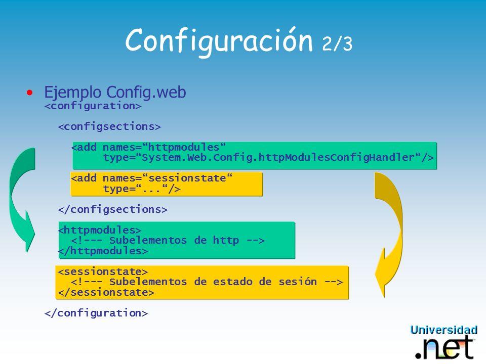 Configuración 2/3