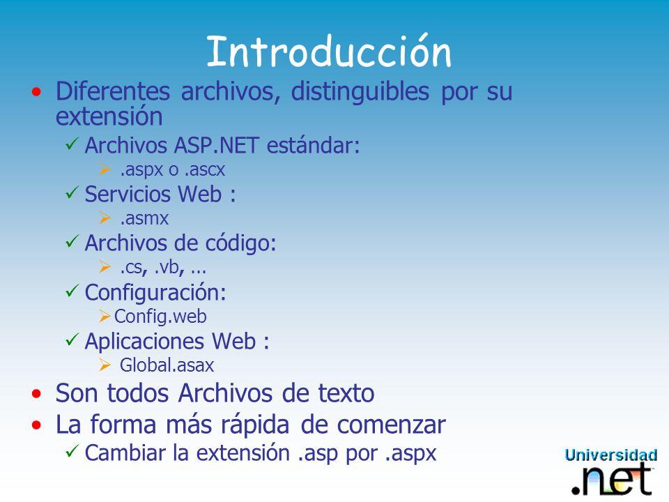 Introducción Diferentes archivos, distinguibles por su extensión