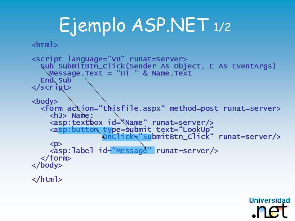 Ejemplo ASP.NET 1/2