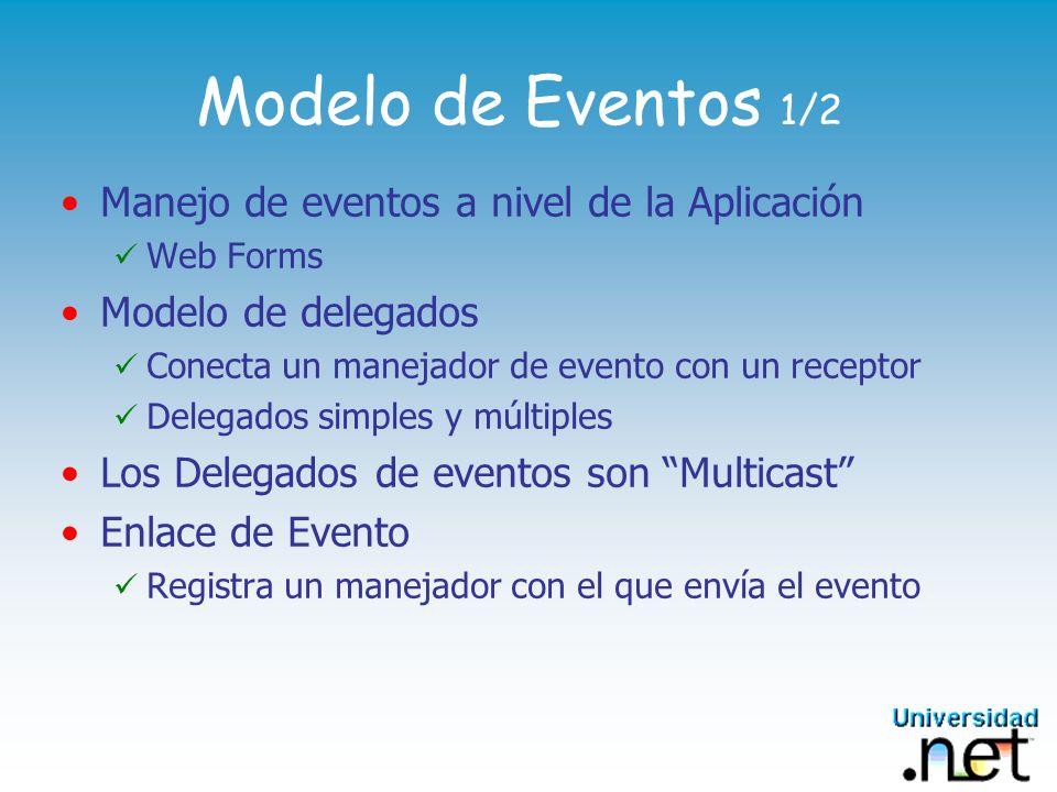 Modelo de Eventos 1/2 Manejo de eventos a nivel de la Aplicación