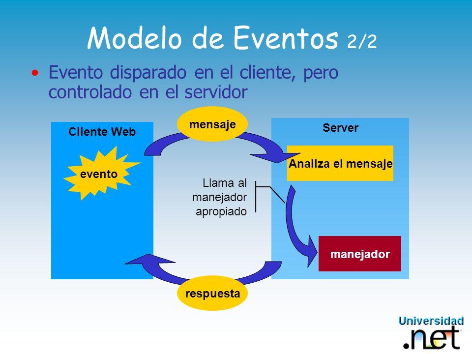 Modelo de Eventos 2/2 Evento disparado en el cliente, pero controlado en el servidor. mensaje. Server.
