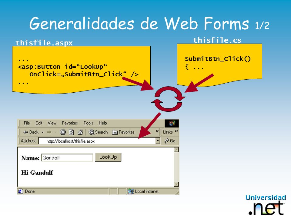 Generalidades de Web Forms 1/2