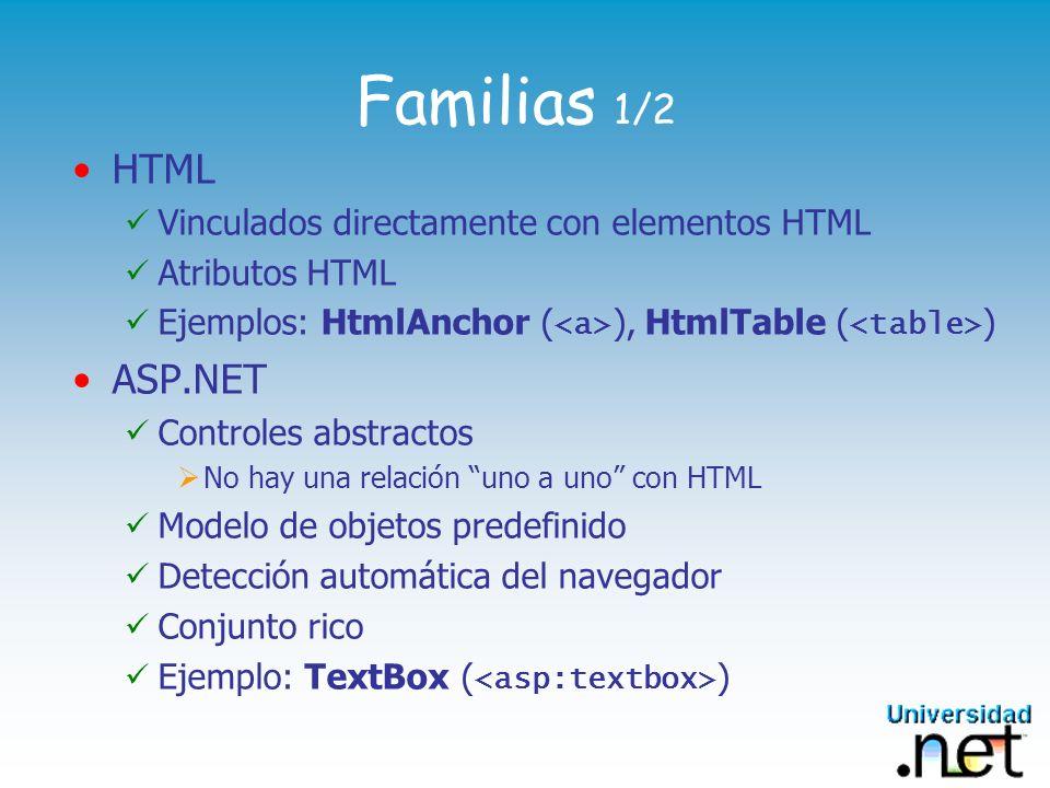 Familias 1/2 HTML ASP.NET Vinculados directamente con elementos HTML