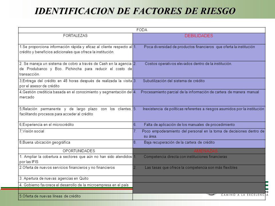 IDENTIFICACION DE FACTORES DE RIESGO