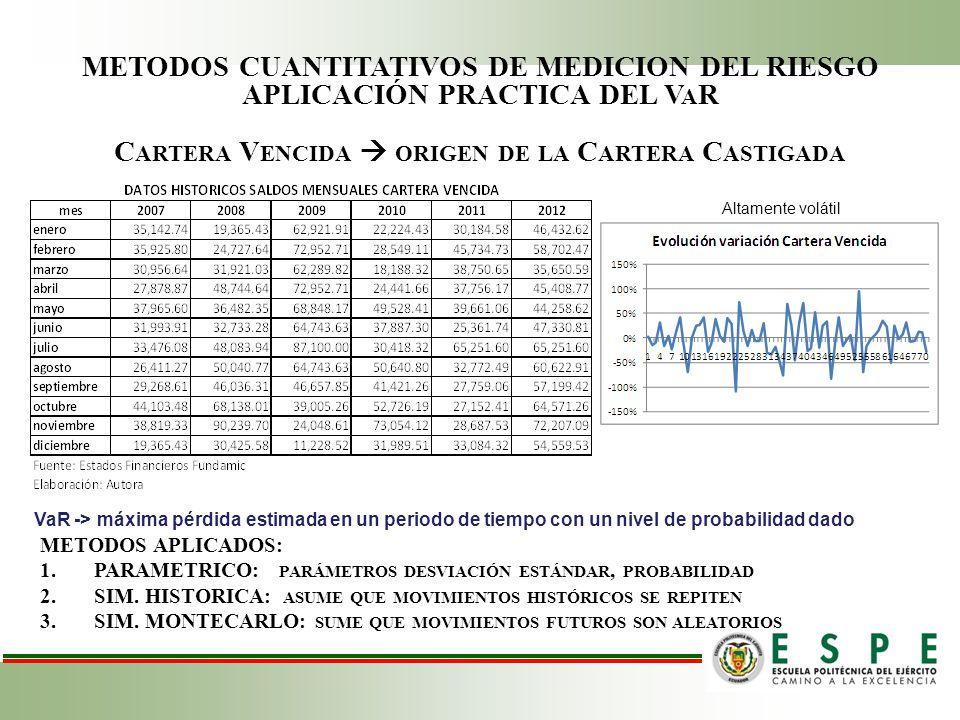 METODOS CUANTITATIVOS DE MEDICION DEL RIESGO