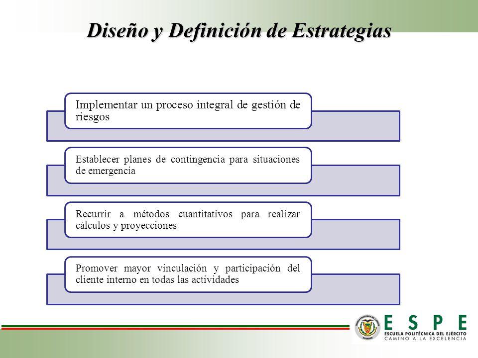 Diseño y Definición de Estrategias