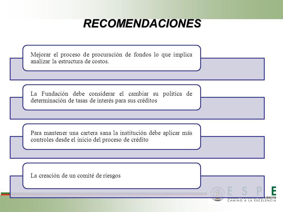 RECOMENDACIONES Mejorar el proceso de procuración de fondos lo que implica analizar la estructura de costos.