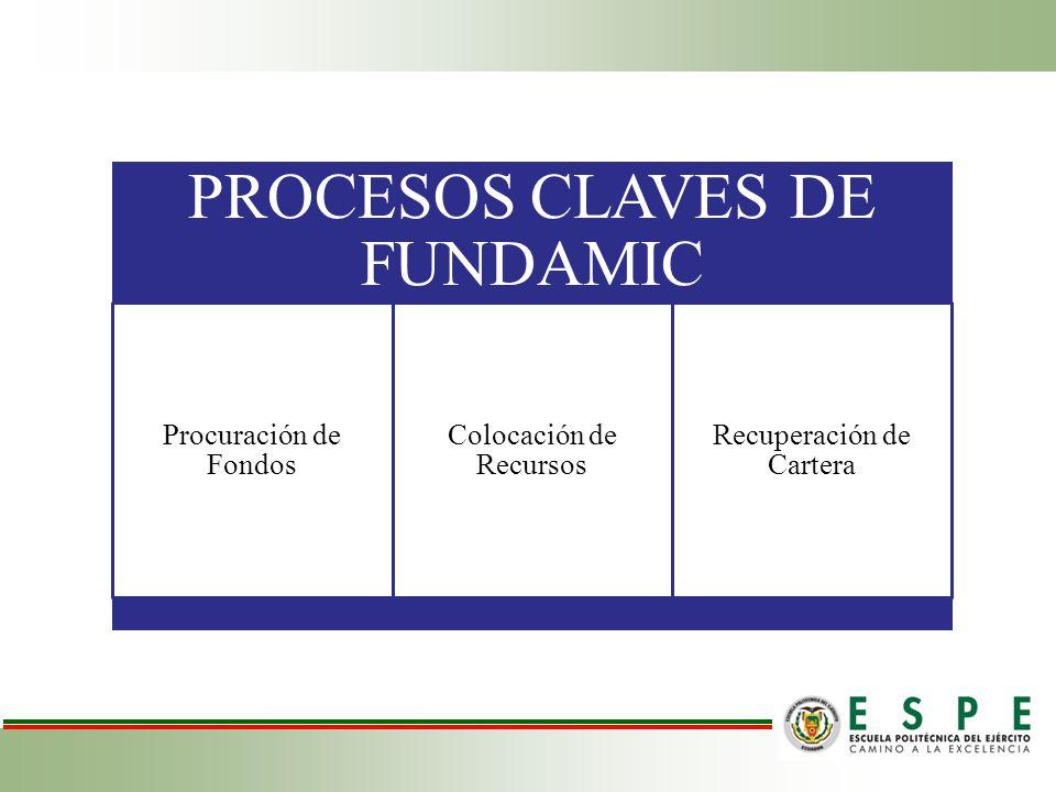PROCESOS CLAVES DE FUNDAMIC