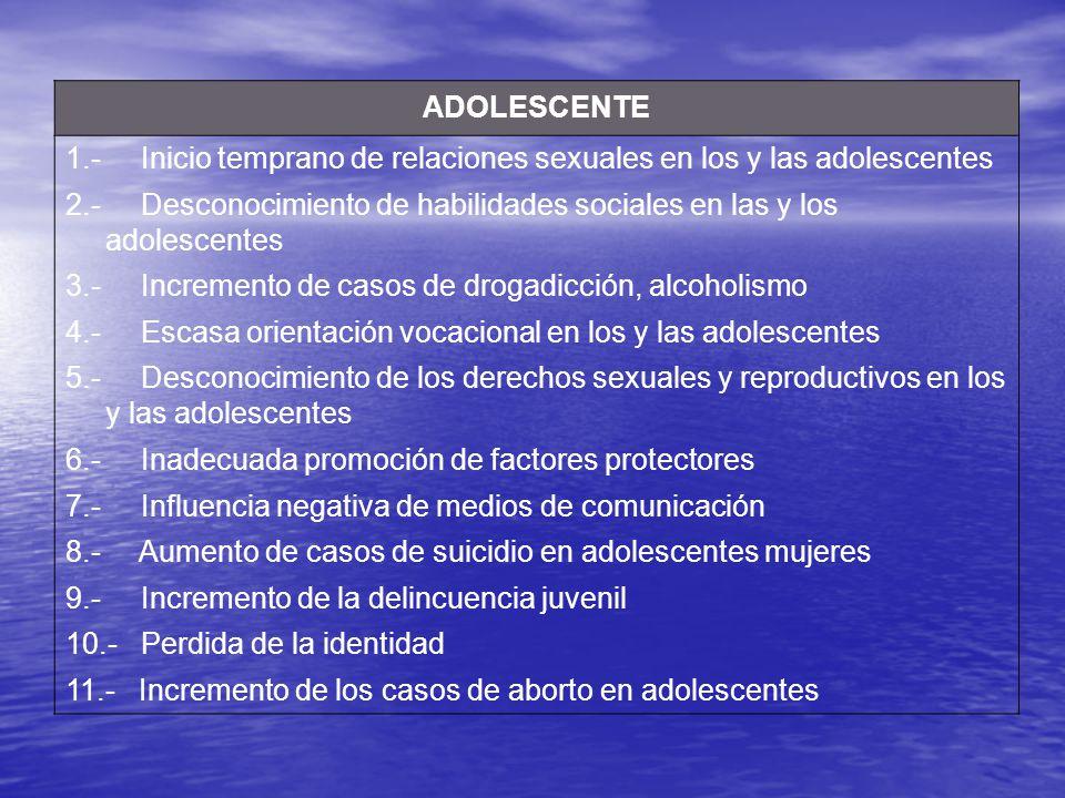ADOLESCENTE 1.- Inicio temprano de relaciones sexuales en los y las adolescentes.