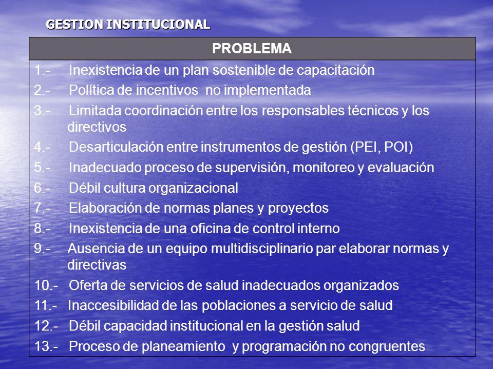 1.- Inexistencia de un plan sostenible de capacitación