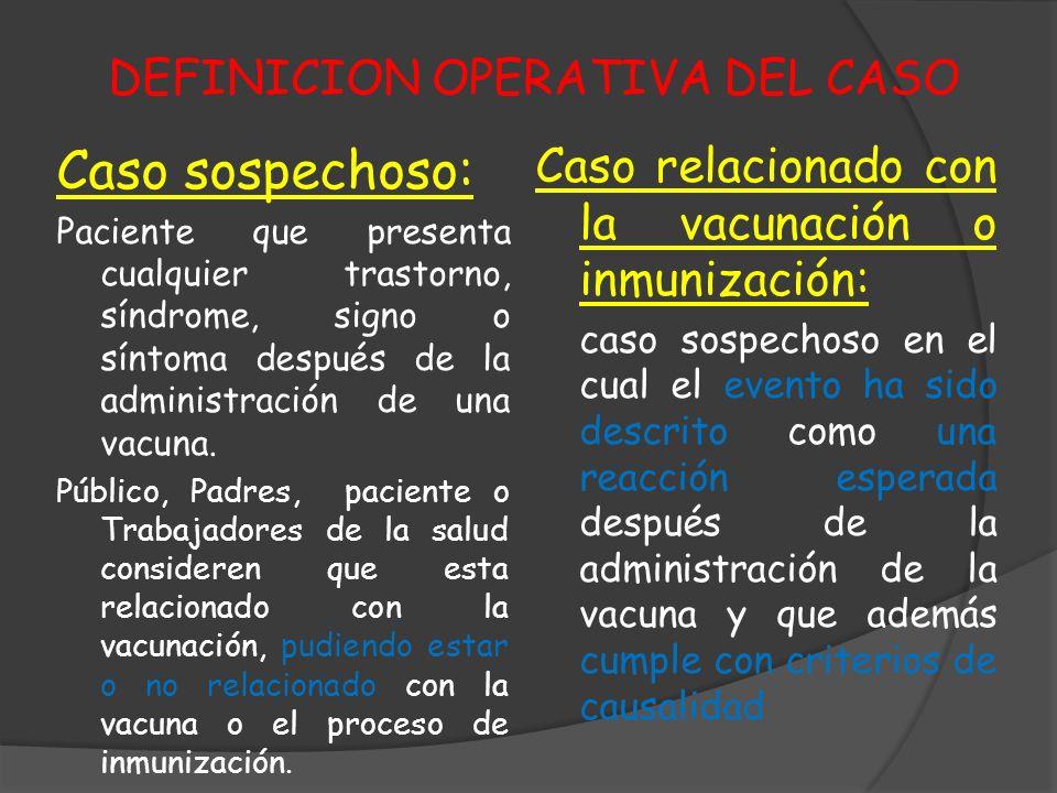 DEFINICION OPERATIVA DEL CASO