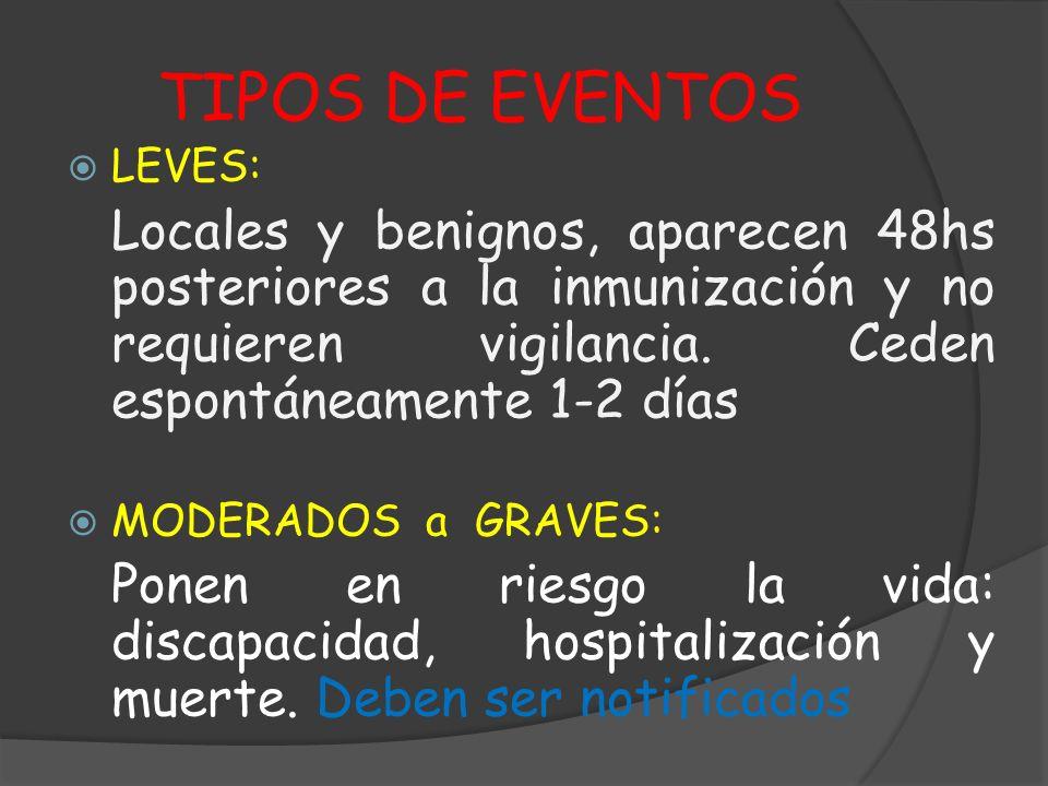 TIPOS DE EVENTOS LEVES: