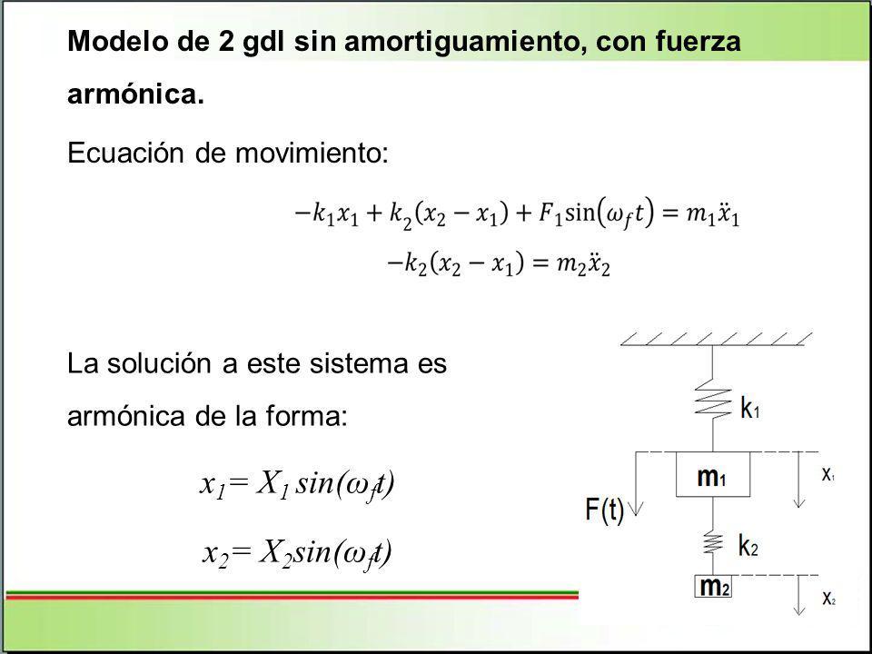 x1= X1 sin(ωft) x2= X2sin(ωft)