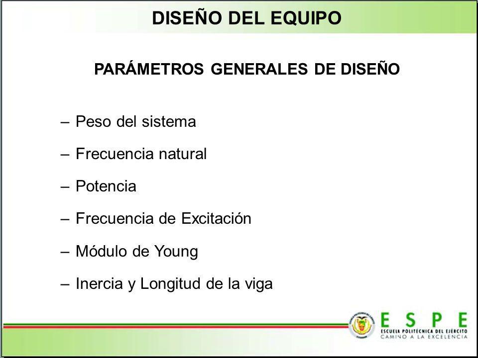 PARÁMETROS GENERALES DE DISEÑO