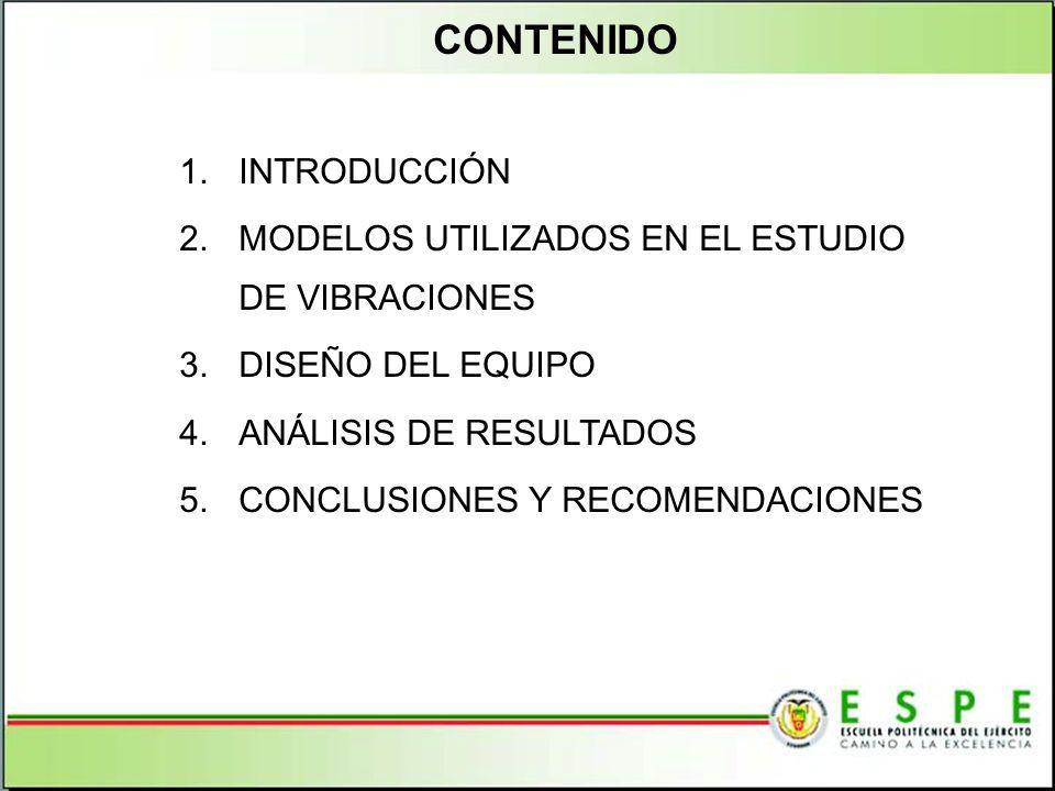 CONTENIDO INTRODUCCIÓN MODELOS UTILIZADOS EN EL ESTUDIO DE VIBRACIONES