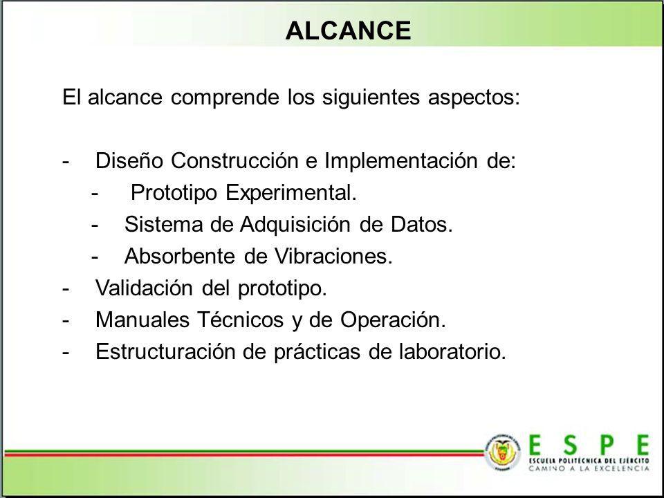 ALCANCE El alcance comprende los siguientes aspectos: