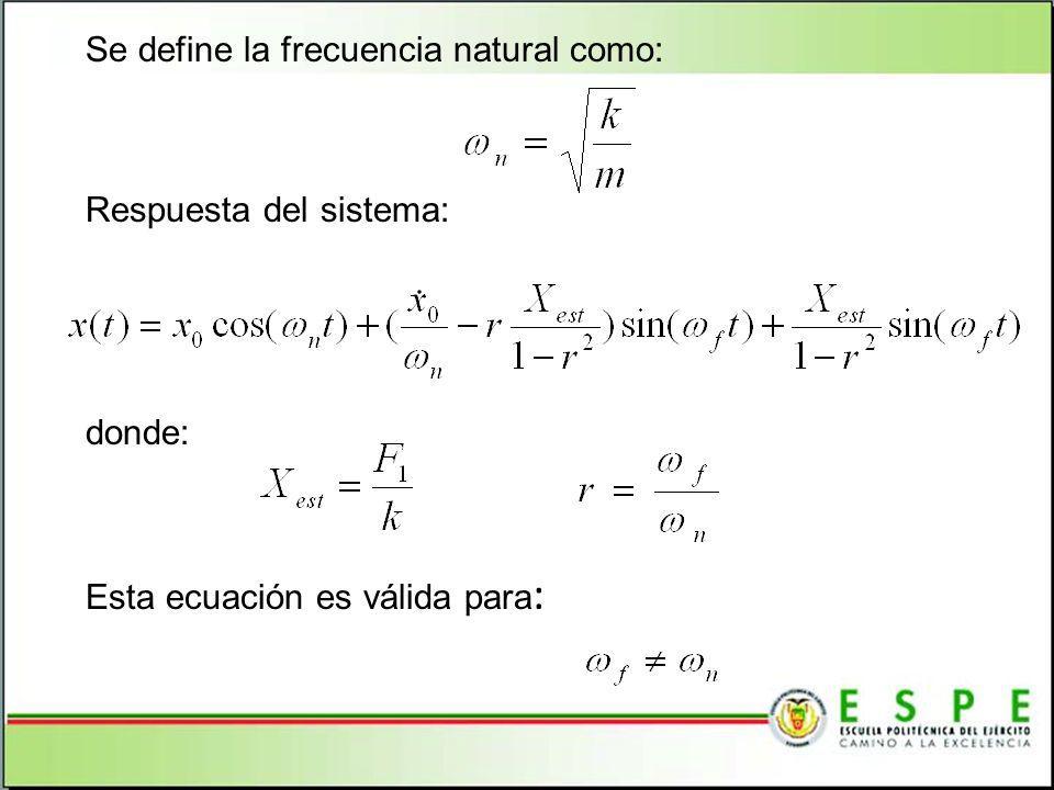 Se define la frecuencia natural como: