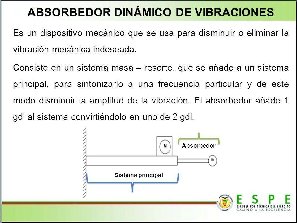 ABSORBEDOR DINÁMICO DE VIBRACIONES