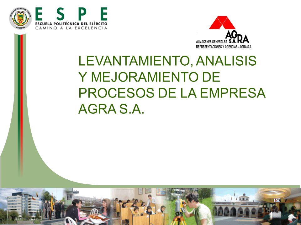 LEVANTAMIENTO, ANALISIS Y MEJORAMIENTO DE PROCESOS DE LA EMPRESA AGRA S.A.