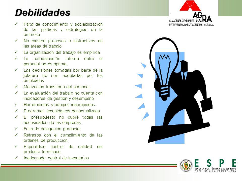 Debilidades Falta de conocimiento y sociabilización de las políticas y estrategias de la empresa.