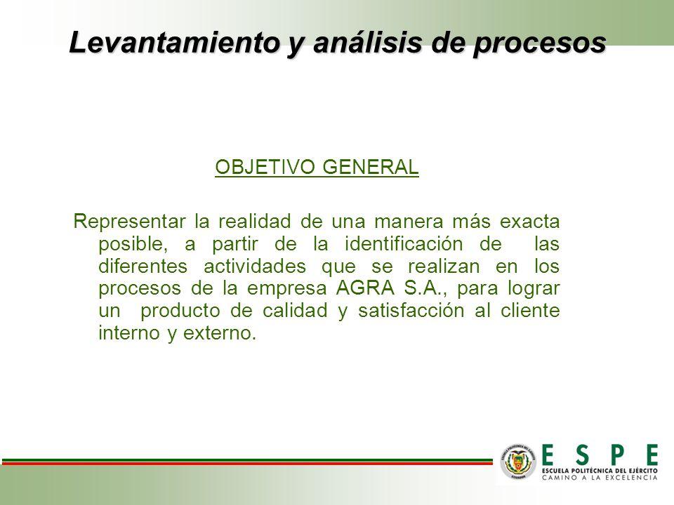 Levantamiento y análisis de procesos