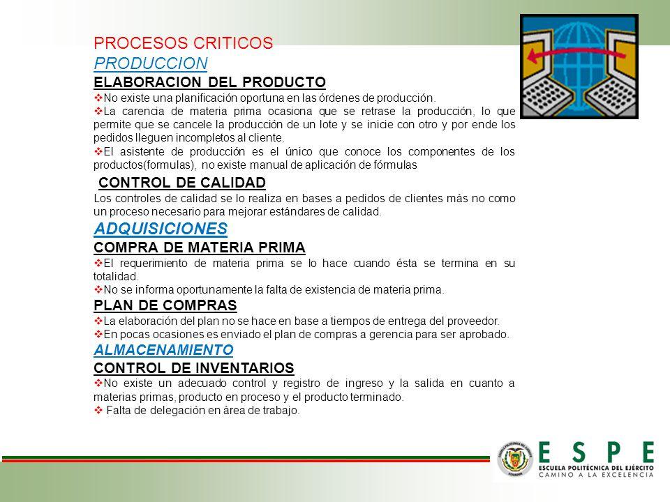 PROCESOS CRITICOS PRODUCCION CONTROL DE CALIDAD ADQUISICIONES