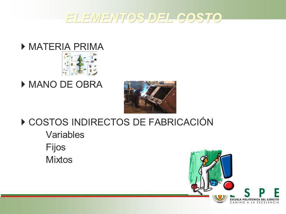 ELEMENTOS DEL COSTO MATERIA PRIMA MANO DE OBRA