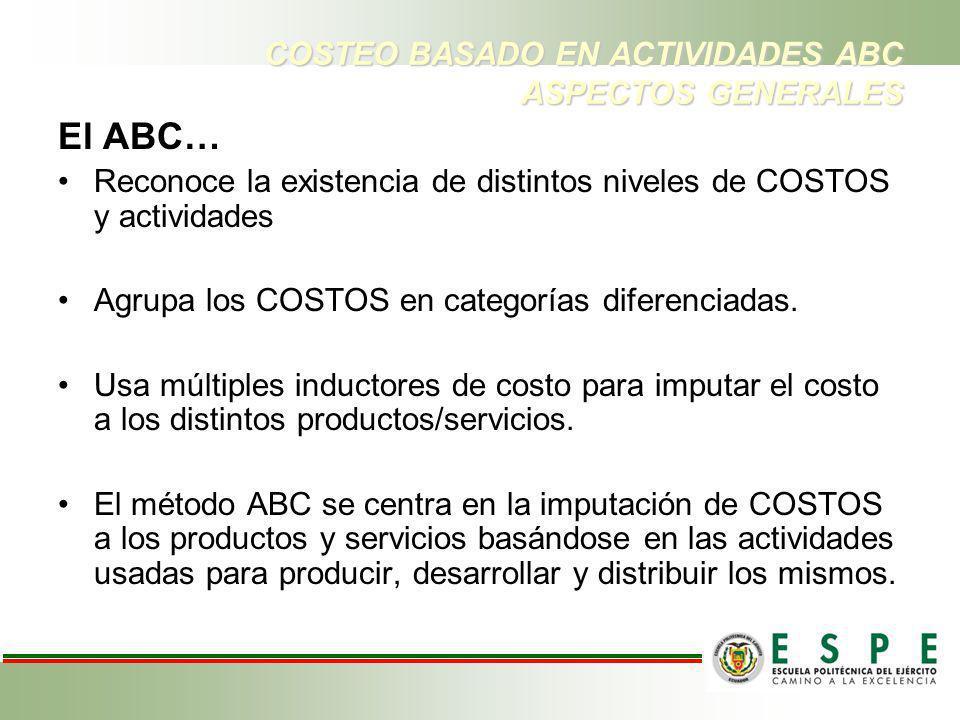 COSTEO BASADO EN ACTIVIDADES ABC ASPECTOS GENERALES