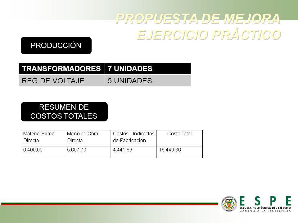 PROPUESTA DE MEJORA EJERCICIO PRÁCTICO