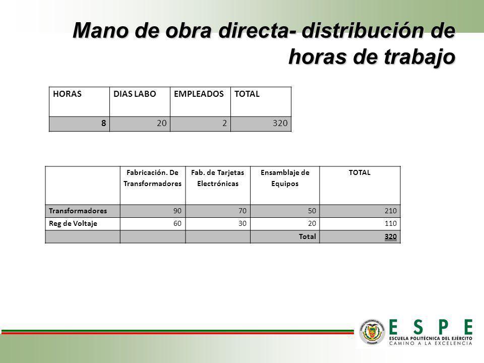 Mano de obra directa- distribución de horas de trabajo