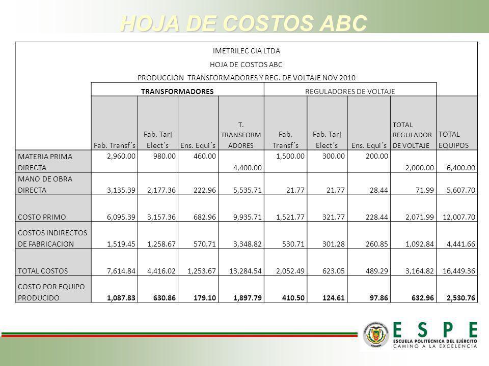 HOJA DE COSTOS ABC IMETRILEC CIA LTDA HOJA DE COSTOS ABC