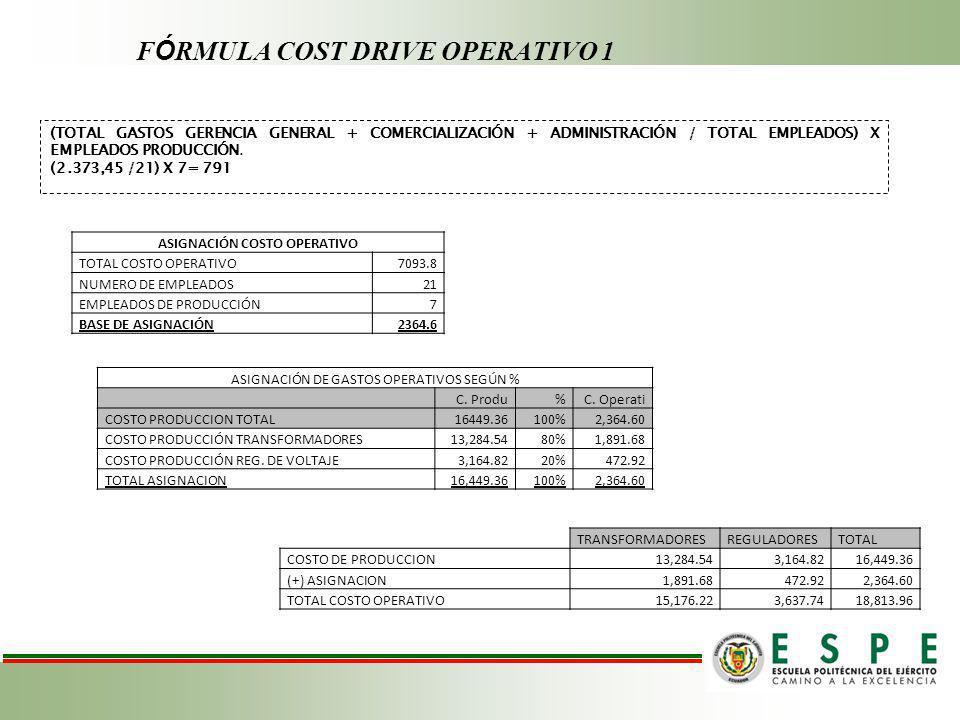 FÓRMULA COST DRIVE OPERATIVO 1