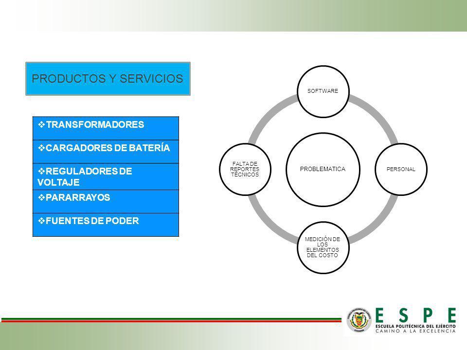 PRODUCTOS Y SERVICIOS TRANSFORMADORES CARGADORES DE BATERÍA