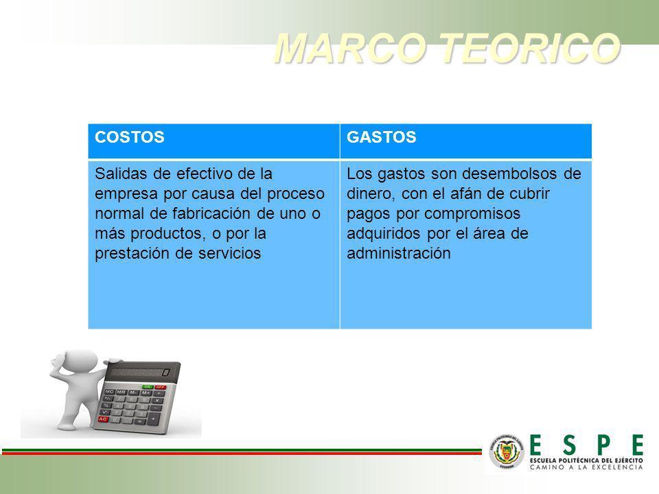 MARCO TEORICO COSTOS GASTOS