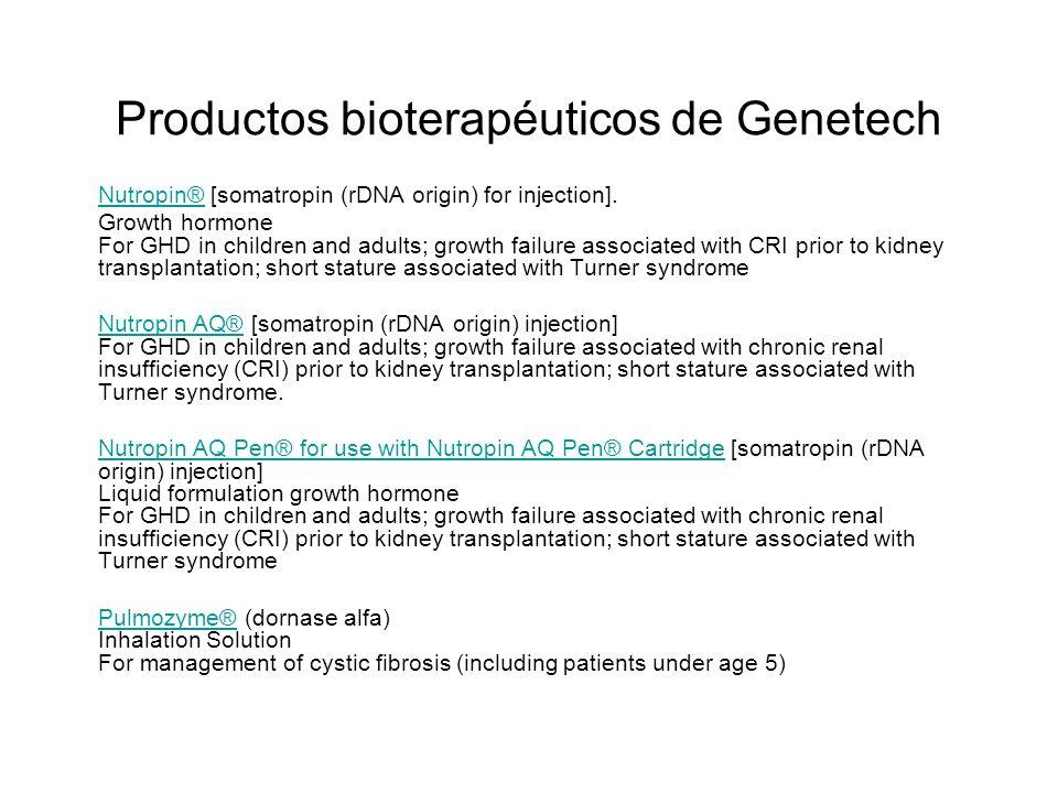 Productos bioterapéuticos de Genetech