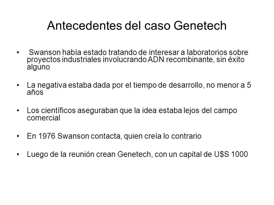 Antecedentes del caso Genetech