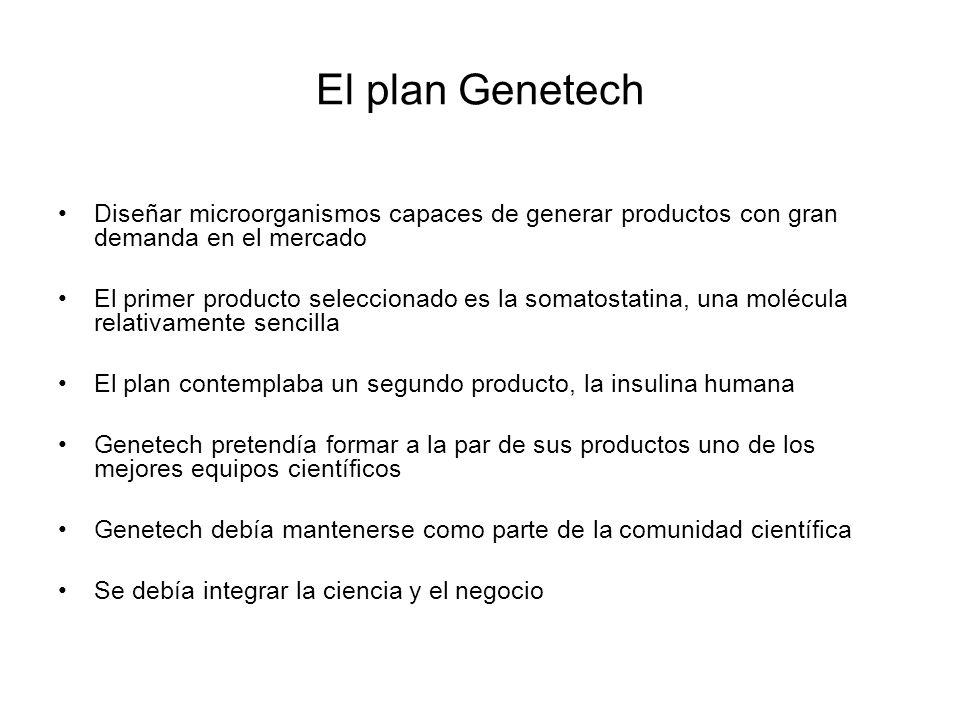 El plan Genetech Diseñar microorganismos capaces de generar productos con gran demanda en el mercado.