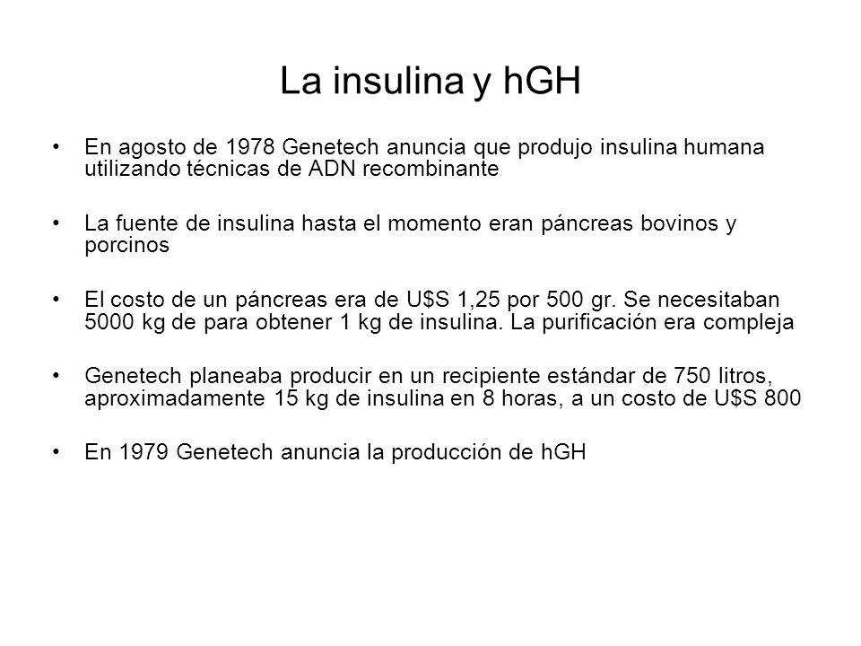 La insulina y hGH En agosto de 1978 Genetech anuncia que produjo insulina humana utilizando técnicas de ADN recombinante.