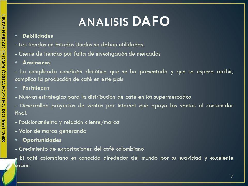 ANALISIS DAFO Debilidades