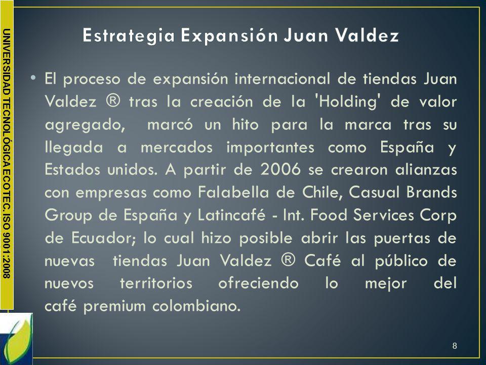 Estrategia Expansión Juan Valdez