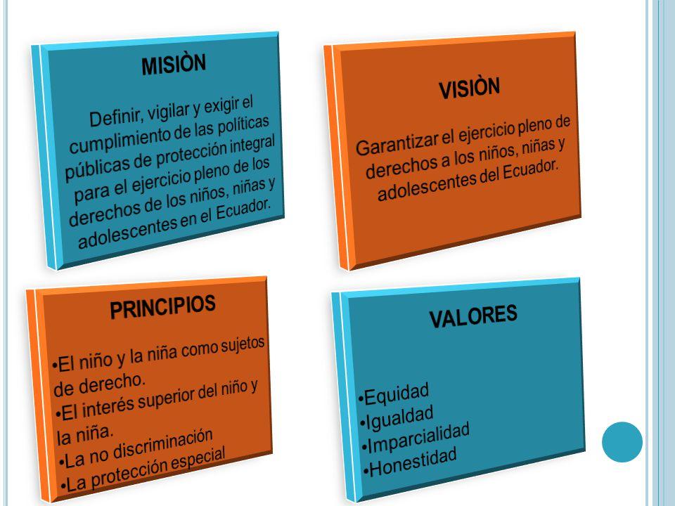 MISIÒN VISIÒN PRINCIPIOS VALORES