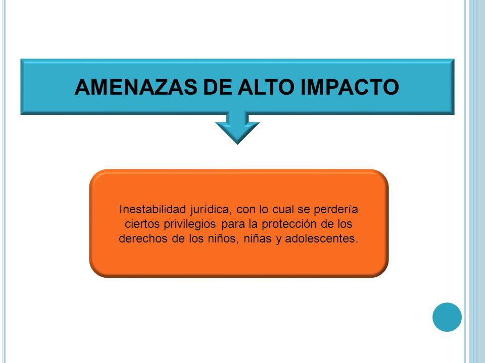 AMENAZAS DE ALTO IMPACTO