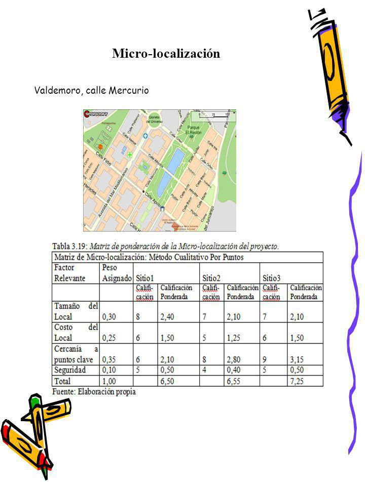 Micro-localización Valdemoro, calle Mercurio