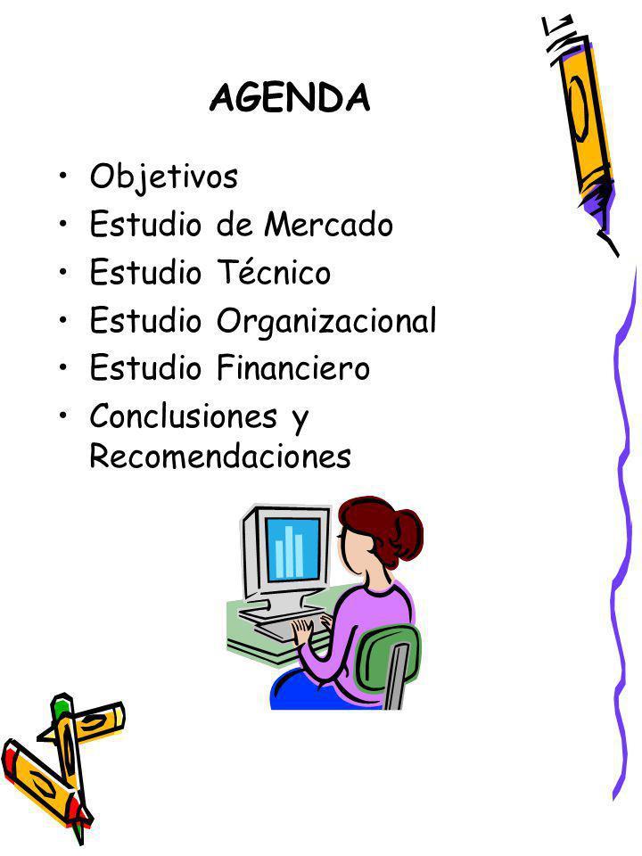 AGENDA Objetivos Estudio de Mercado Estudio Técnico