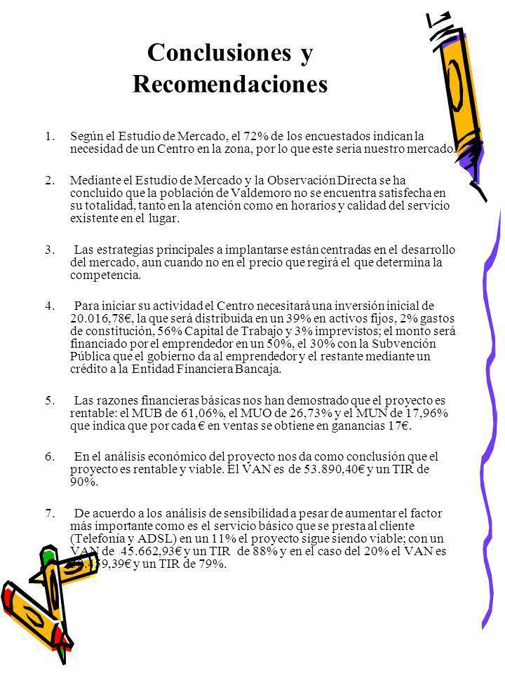 Escuela polit cnica del ej rcito departamento de ciencias - Oficina de empleo valdemoro ...